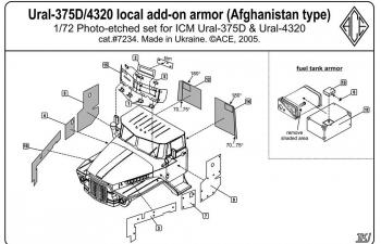 Фототравление Миасский грузовик - 4320 Дополнительное бронирование (Афганский тип)