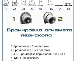 Смолянные наборы дополнений Бронировка огнеметов и перескоповОт-34/76