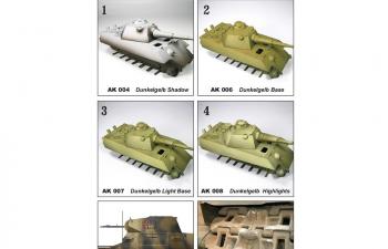 Набор акриловых красок GERMAN DUNKELGELB SET (немецкий тёмно- желтый) (6 красок)