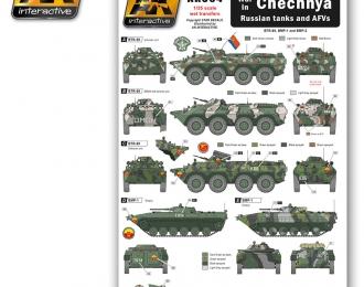CHECHNYA War in Russian tanks and AFVs (декали для российскойтехники в Чеченской войне)