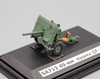 40-мм пушка QF-2