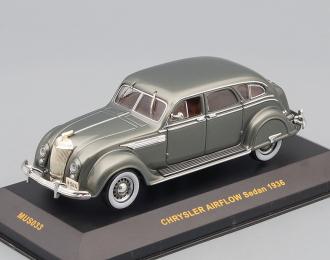 CHRYSLER Airflow Sedan (1936), grey / green metallic