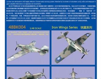 Сборная модель FLying Tiger (A.V.G) P-40C Tomahawk (Finished Model)