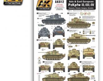 декаль AXIS & EAST EUROPEAN PZKPFW II/III/IV
