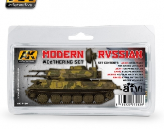 MODERN RUSSIAN WEATHERING SET