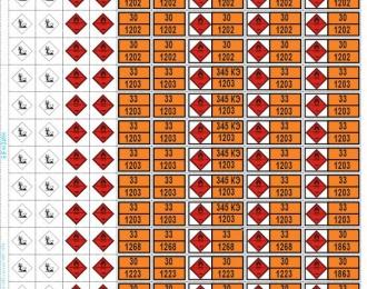 Набор декалей Маркировки опасных грузов (100х140)