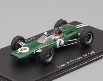 Lotus 25 #4 Dutch GP (1962), green