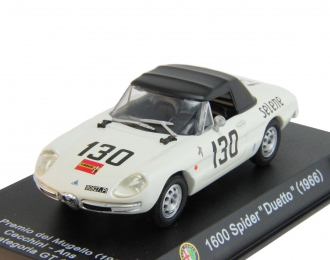 "(Уценка!) ALFA ROMEO 1600 Spider ""Duetto"" (1966), white"