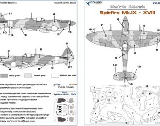 Окрасочная маска Британский истребитель Supermarine Spitfire MK.IX - XVIII - camouflage