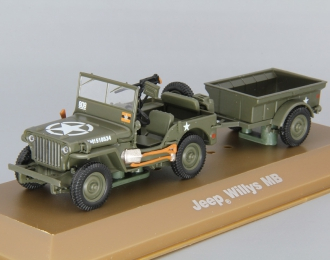 JEEP Willys 101st Airborne Division Normandie France (1944), green