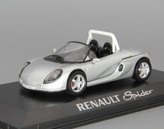 RENAULT Spider (1995), silver